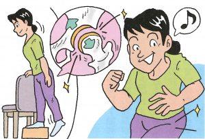歩行時や起立時の股関節痛の激痛が【股関節スイング】で即日改善し驚いた