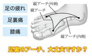 医師解説【足裏が痛い,ひざ痛,足がだるい】が一挙改善!「足裏アーチ体操」で足裏筋を強化