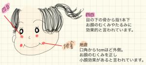 【ダイエットのツボ】過剰な食欲には耳のツボ押しを 〜イノコ ハナエのきれいになる漢方 vol.19〜