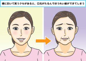 顔には「若顔筋」と「老顔筋」があるって知ってる?老け見えの原因は知らぬ間に老け顔筋を酷使しているから⁉︎(老け顔グセ直し①)