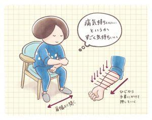 ミニマリストのセルフケア日和(vol.4) 腱鞘炎編