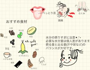 イノコ ハナエのきれいになる漢方 vol.12 〜妊活中のあなたへ。舌に苔がつく人は◯◯のとりすぎかも!〜