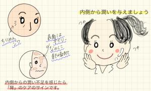 イノコ ハナエのきれいになる漢方 vol.3 〜プルプルお肌で新年を迎えよう〜