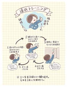 ミニマリストのセルフケア日和(vol.2) 視力アップトレーニング編