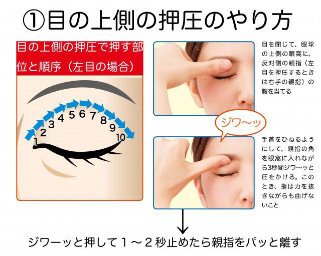 Cataract-countermeasures 1.jpg
