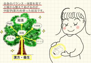 【漢方で妊活①】赤ちゃんは体質に宿る。まずは子宝体質に改善しましょう 〜イノコ ハナエのきれいになる漢方 vol.25〜