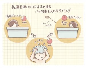 ミニマリストのセルフケア日和(vol.9) ハッカ油風呂がスゴすぎた!湯温41℃なのに涼しいって…