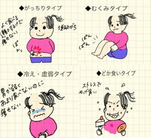 【漢方でダイエット】体質別のやり方 〜イノコ ハナエのきれいになる漢方 vol.16〜