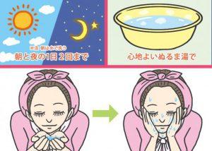 リセット美容【洗顔のやり方編】心地よいぬるま湯が理想で3〜5回水をかけてなでよう