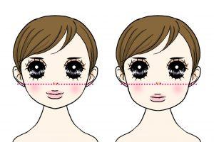 「日本人特有の美の基準」であなたの美人度をチェック!美人は顔の下半分で決まる?
