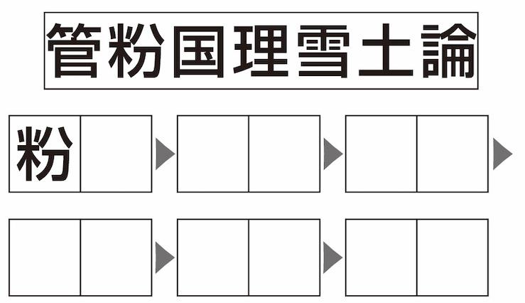 【楽しく脳トレ!】漢字熟語しりとりでMCI・物忘れ・認知症・アレソレ言葉忘れ対策を